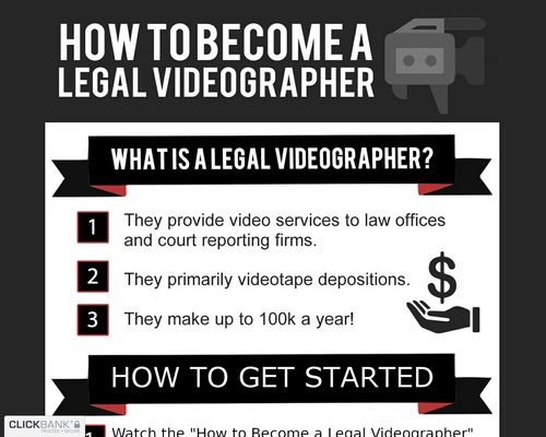 How to Become a Legal Videographer | Make up to 100k a Year without a College